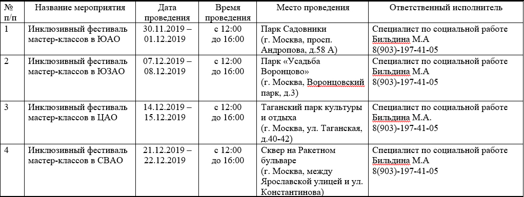 Таблица мероприятия